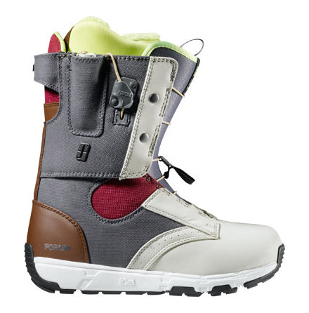 Forum Glove Boot lady 6+7+8